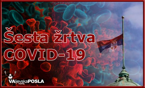 Coronavirus Srbija