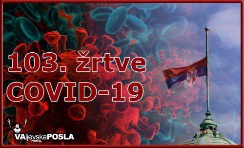 Korona virus Srbija