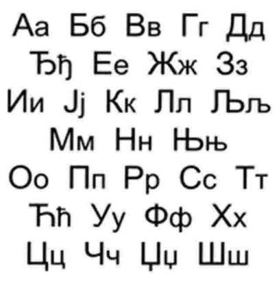 cirilica-640x650-1